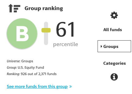 Gender Equality Funds ranking example