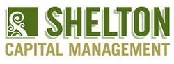 Shelton Capital Management